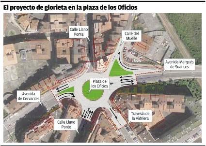 Nueva rotonda de la Plaza de los Oficios en el portal del Centro de lavado de coches Elefante Azul de Avilés