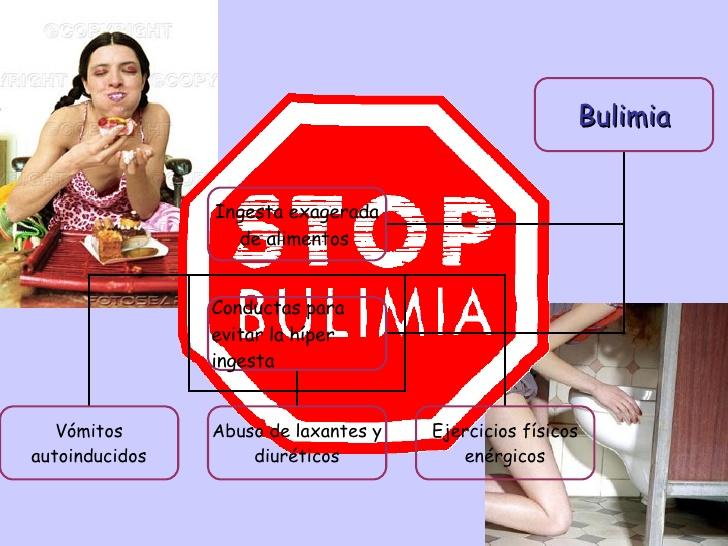 Stop a la Anorexia y Bulimia. Un consejo del Elefante Azul de Avilés